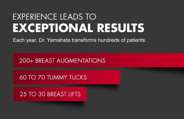 Experience leads to exceptional results
